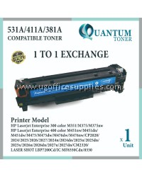 HP 304A / CC531A CY High Quality Compatible Color Laser Toner Cyan HP Color LaserJet CP2025 / CP2025N / CP2025DN / CP2025X / CM2320 / CM2320FXI / CM2320NF Printer Ink